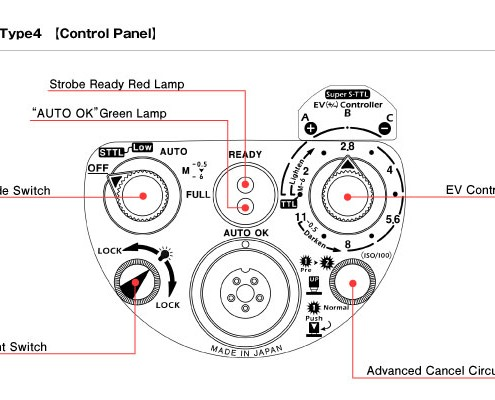 omc co wiring harness with Evinrude Wiring Diagrams on Omc Tilt Trim Gauge Wiring Diagram moreover Omc Shifter Wiring Diagram also Omc Tilt Trim Gauge Wiring Diagram further Engine Diagram 1987 Evinrude Prop additionally Yamaha Outboard Ignition Switch Wiring Diagram.