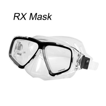 rx mask
